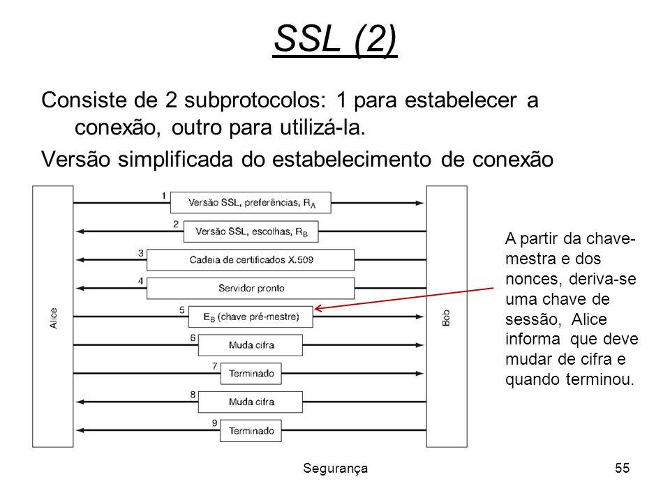 SSL (2) Consiste de 2 subprotocolos: 1 para estabelecer a conexão, outro para utilizá-la. Versão simplificada do estabelecimento de conexão.
