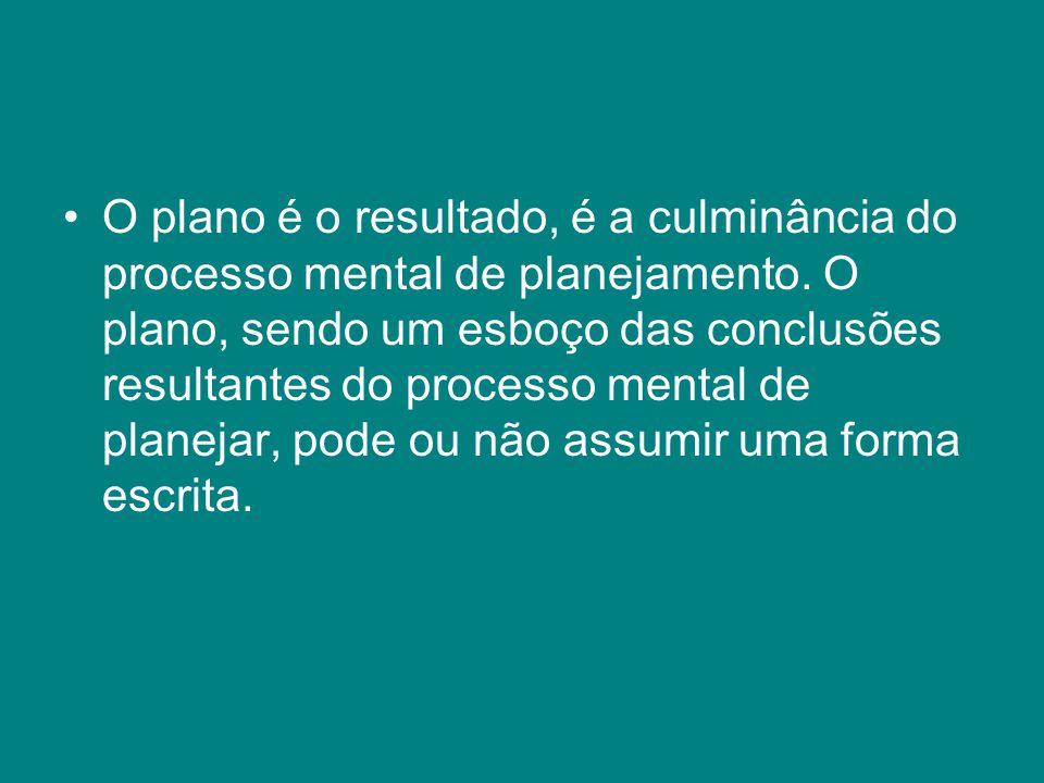 O plano é o resultado, é a culminância do processo mental de planejamento.