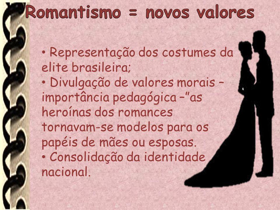 Romantismo = novos valores