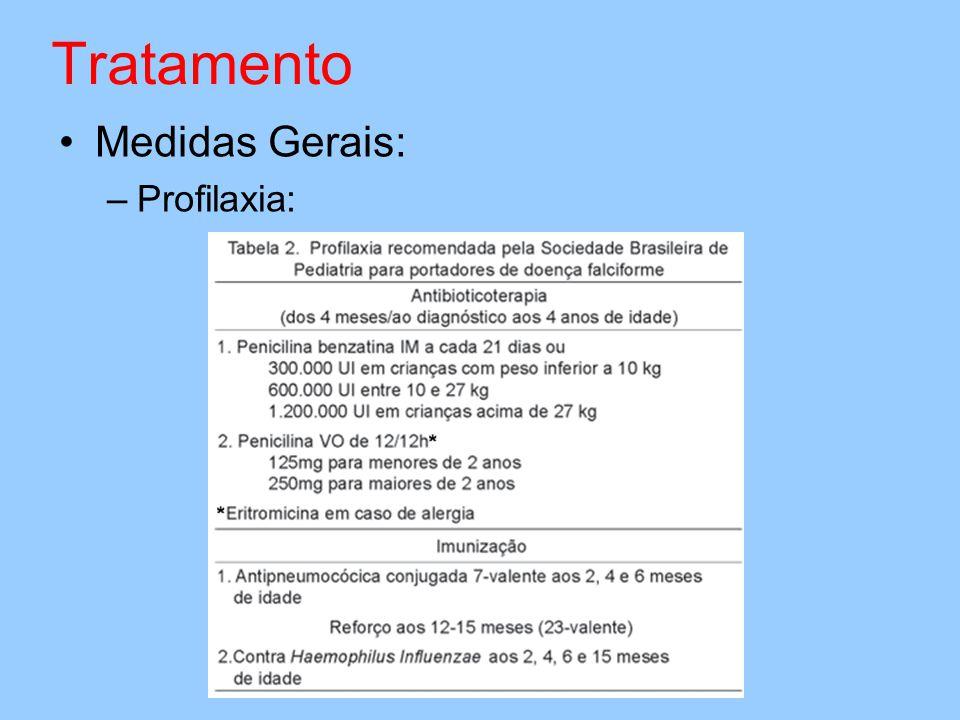 Tratamento Medidas Gerais: Profilaxia: