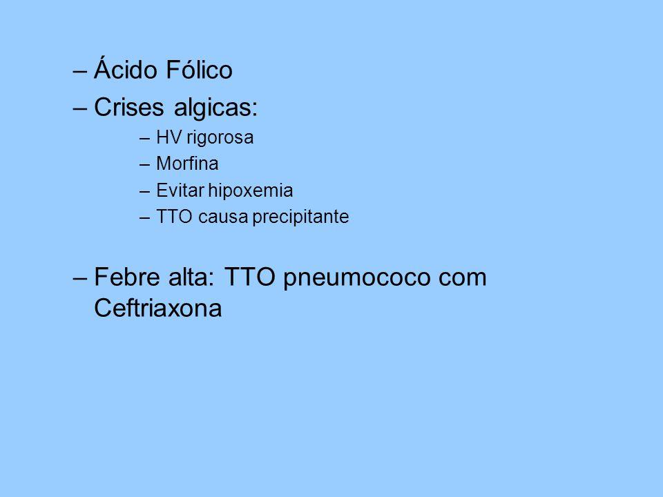 Febre alta: TTO pneumococo com Ceftriaxona