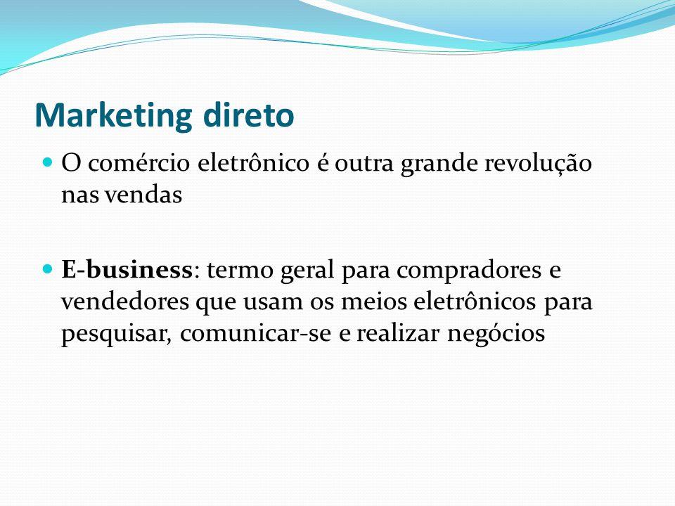 Marketing direto O comércio eletrônico é outra grande revolução nas vendas.