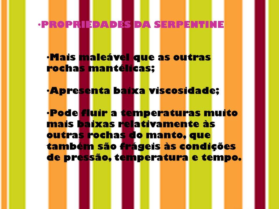 PROPRIEDADES DA SERPENTINE
