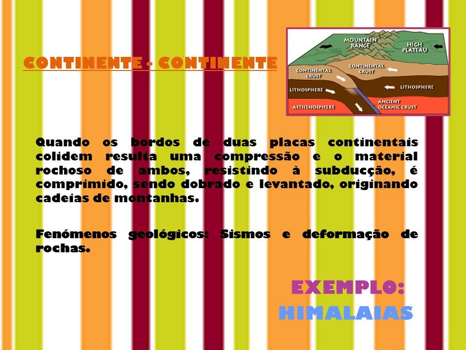 HIMALAIAS CONTINENTE - CONTINENTE