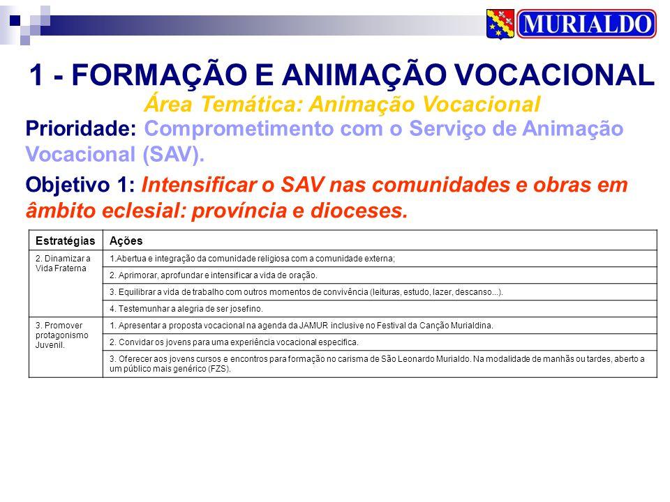 1 - FORMAÇÃO E ANIMAÇÃO VOCACIONAL Área Temática: Animação Vocacional
