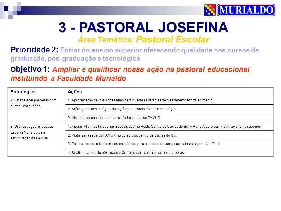 Área Temática: Pastoral Escolar