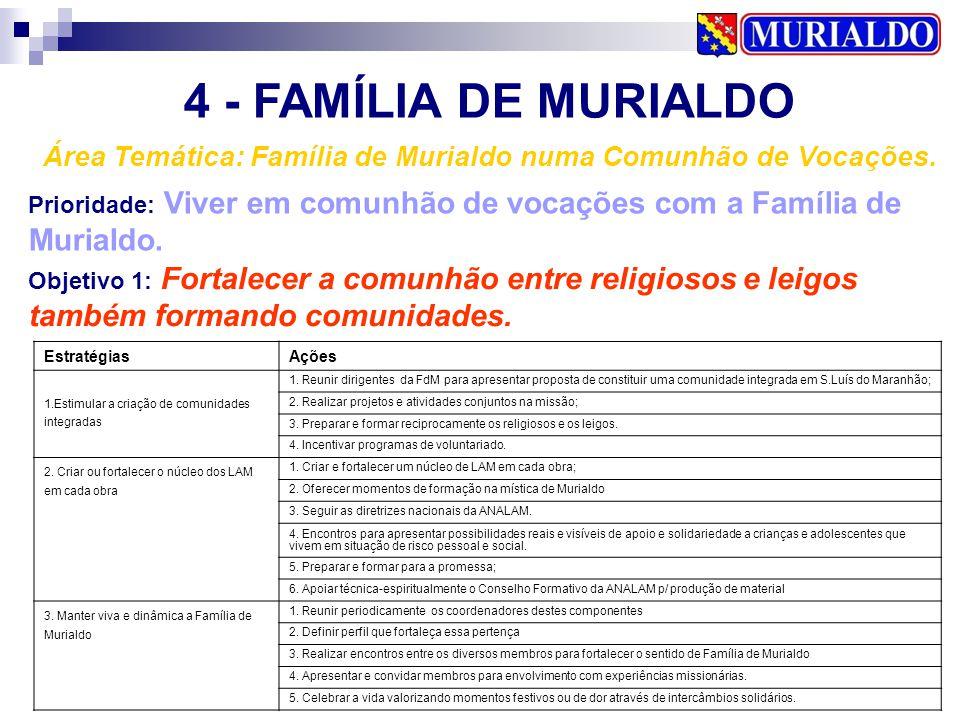 Área Temática: Família de Murialdo numa Comunhão de Vocações.
