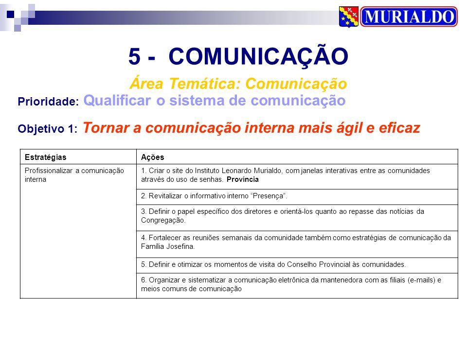 Área Temática: Comunicação