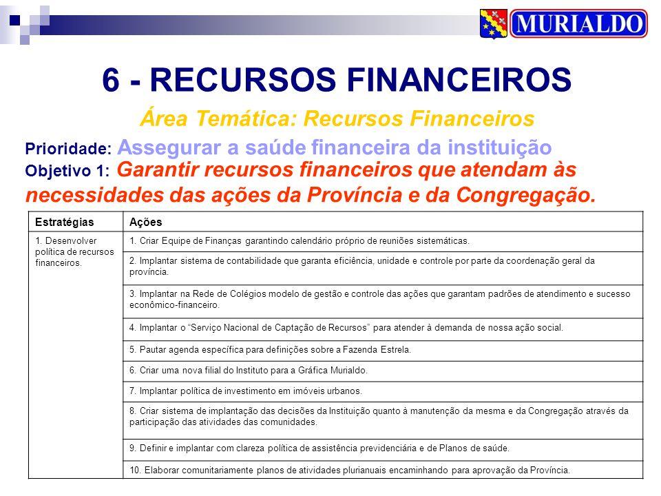 6 - RECURSOS FINANCEIROS Área Temática: Recursos Financeiros