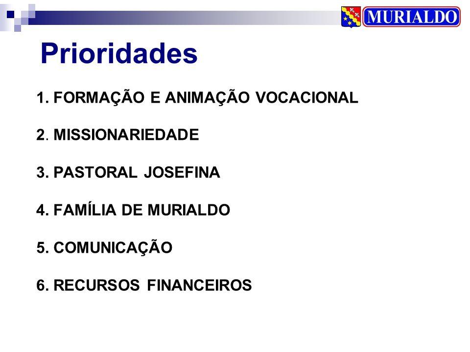 Prioridades 1. FORMAÇÃO E ANIMAÇÃO VOCACIONAL 2.