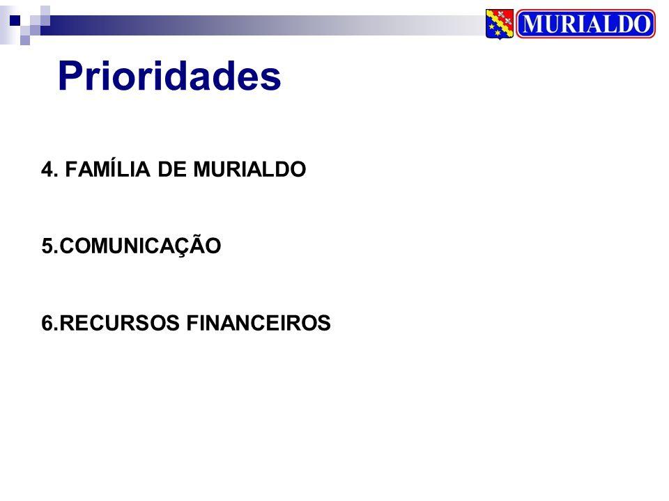 4. FAMÍLIA DE MURIALDO 5.COMUNICAÇÃO 6.RECURSOS FINANCEIROS