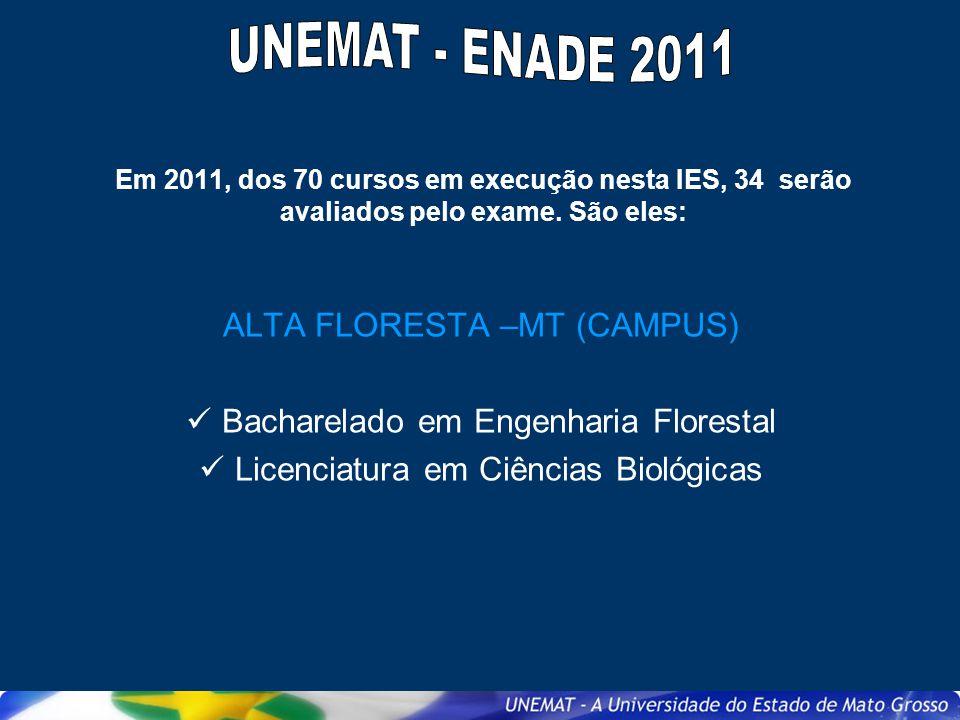 UNEMAT - ENADE 2011 ALTA FLORESTA –MT (CAMPUS)
