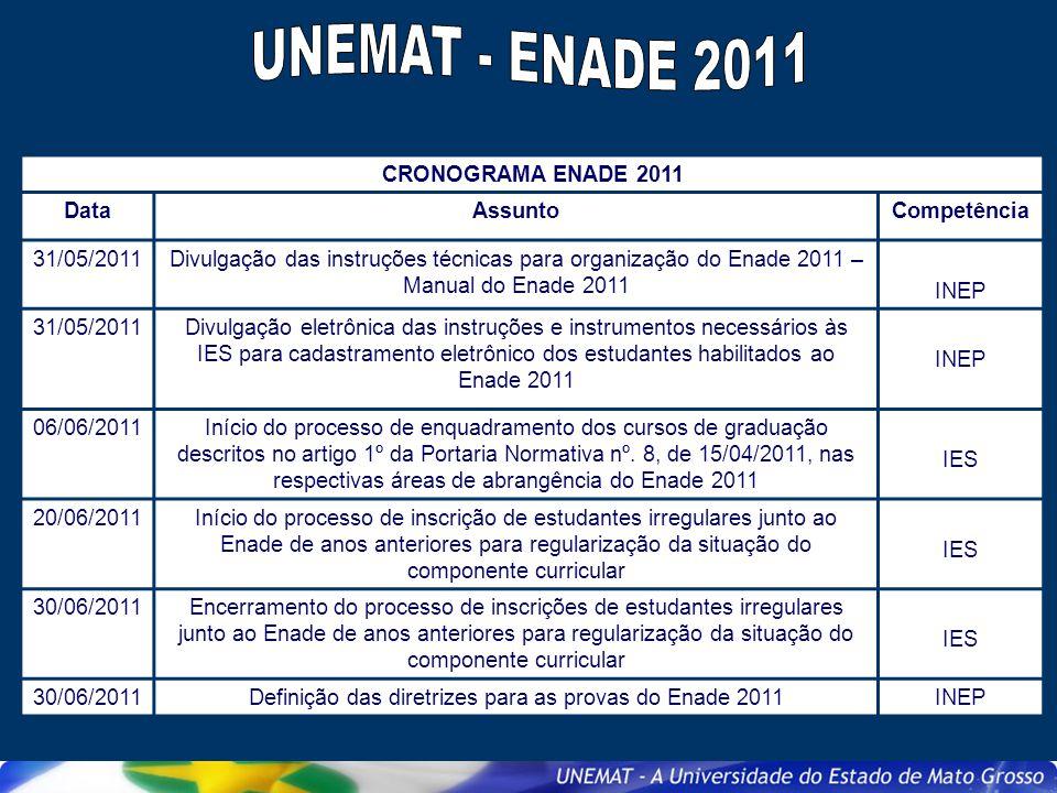 Definição das diretrizes para as provas do Enade 2011