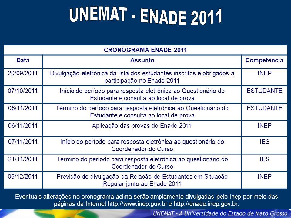 Aplicação das provas do Enade 2011