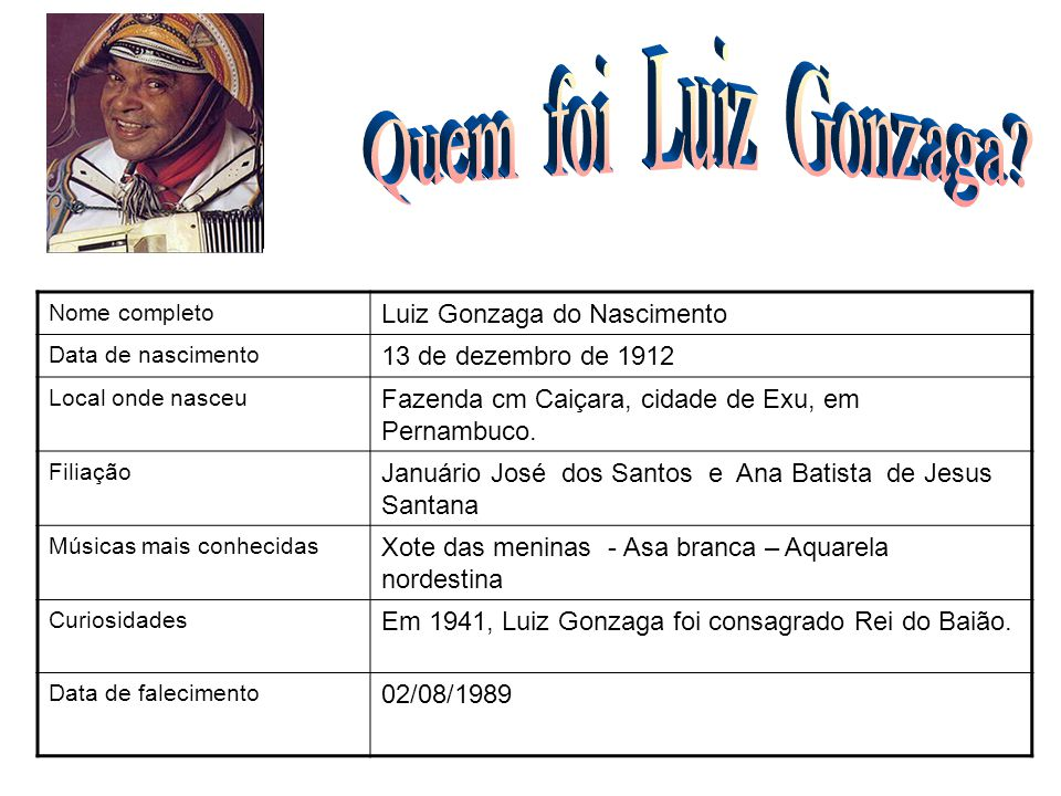 Quem foi Luiz Gonzaga FOTO Luiz Gonzaga do Nascimento