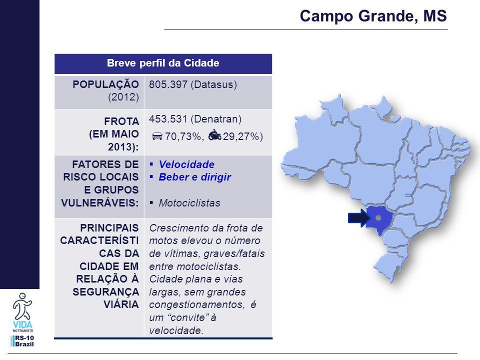 Campo Grande, MS 70,73%, 29,27%) Breve perfil da Cidade