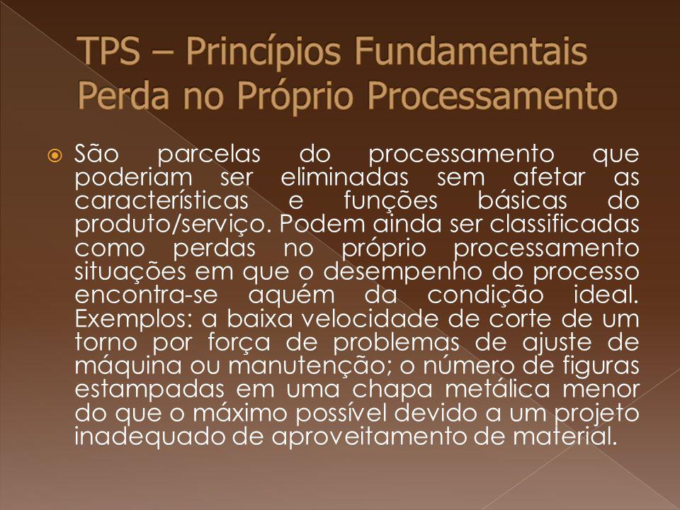 TPS – Princípios Fundamentais Perda no Próprio Processamento