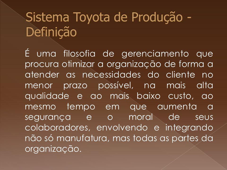 Sistema Toyota de Produção - Definição