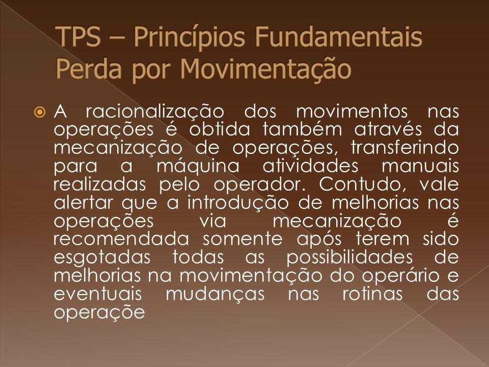 TPS – Princípios Fundamentais Perda por Movimentação