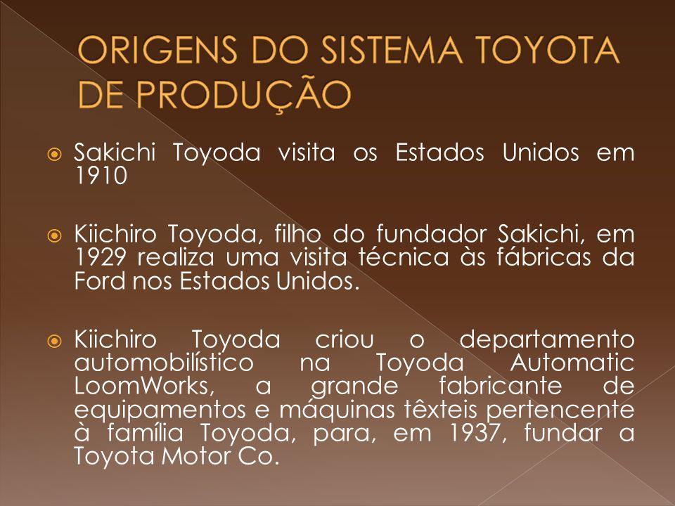 ORIGENS DO SISTEMA TOYOTA DE PRODUÇÃO