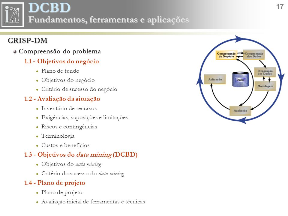 CRISP-DM Compreensão do problema 1.1 - Objetivos do negócio