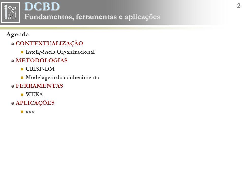 Agenda CONTEXTUALIZAÇÃO METODOLOGIAS FERRAMENTAS APLICAÇÕES