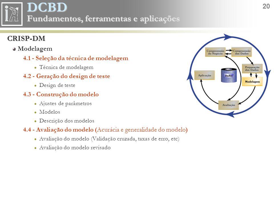 CRISP-DM Modelagem 4.1 - Seleção da técnica de modelagem