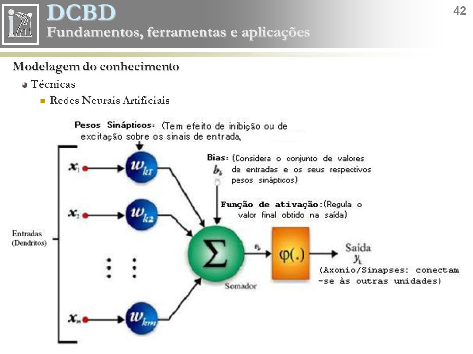 Modelagem do conhecimento
