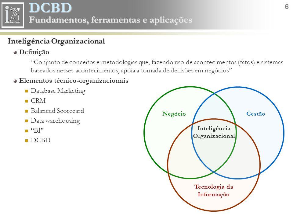 Inteligência Organizacional Tecnologia da Informação