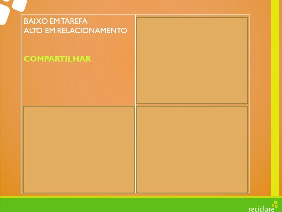 BAIXO EM TAREFA ALTO EM RELACIONAMENTO. COMPARTILHAR. ALTO EM TAREFA. ALTO EM RELACIONAMENTO.