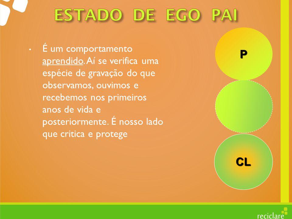 ESTADO DE EGO PAI P.