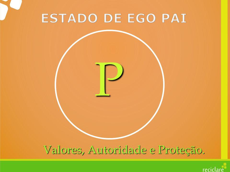 ESTADO DE EGO PAI P Valores, Autoridade e Proteção.