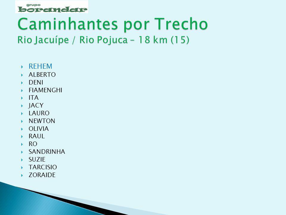 Caminhantes por Trecho Rio Jacuípe / Rio Pojuca – 18 km (15)