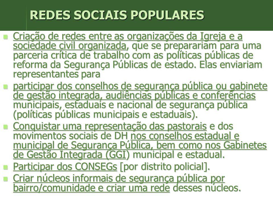 REDES SOCIAIS POPULARES