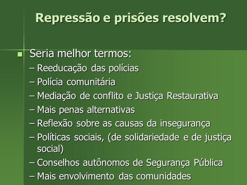 Repressão e prisões resolvem