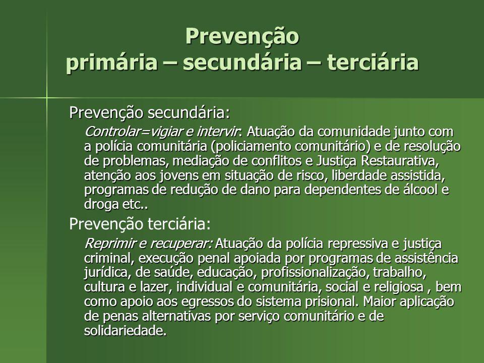 Prevenção primária – secundária – terciária