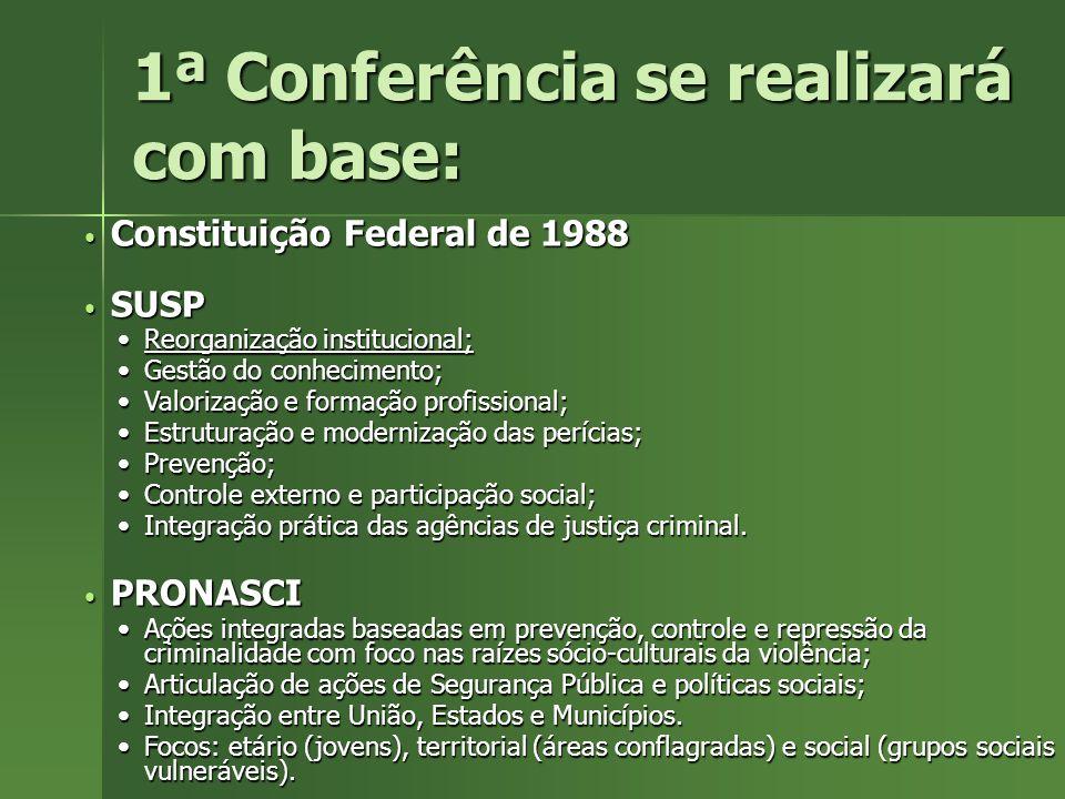 1ª Conferência se realizará com base: