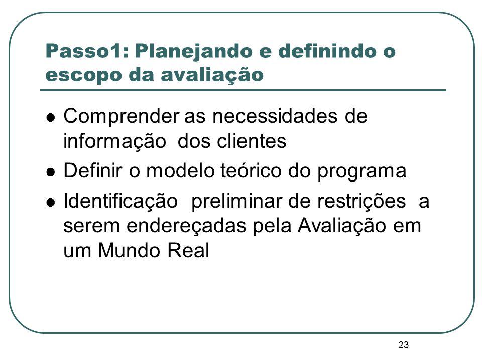 Passo1: Planejando e definindo o escopo da avaliação