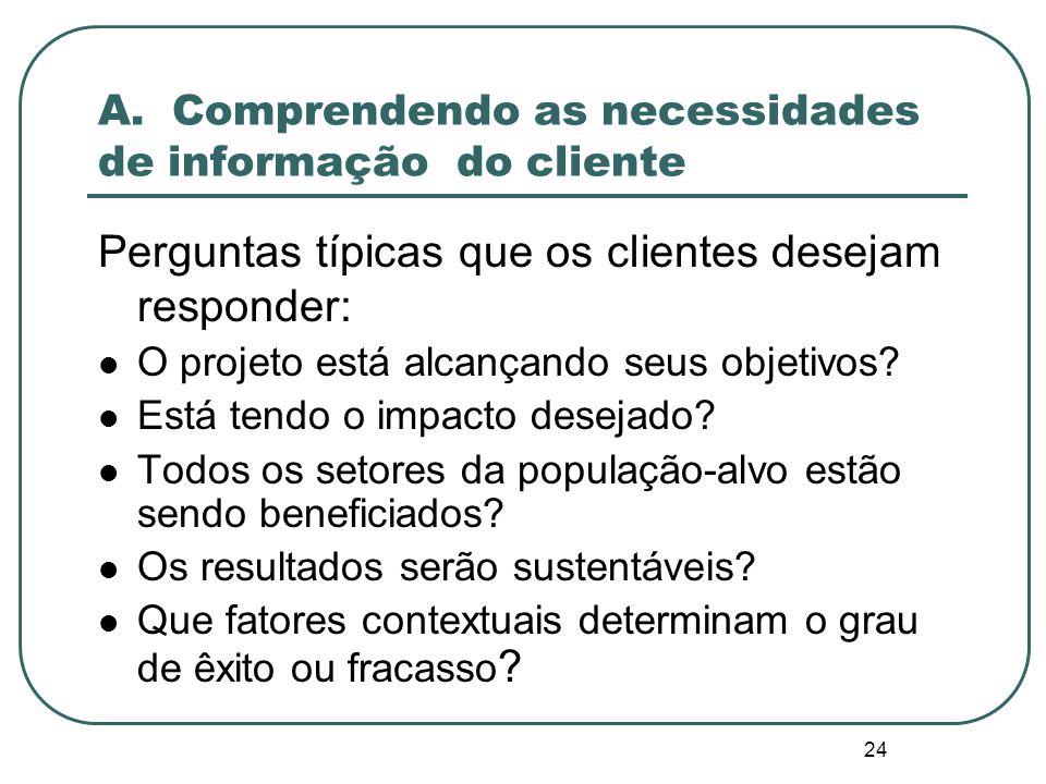 A. Comprendendo as necessidades de informação do cliente