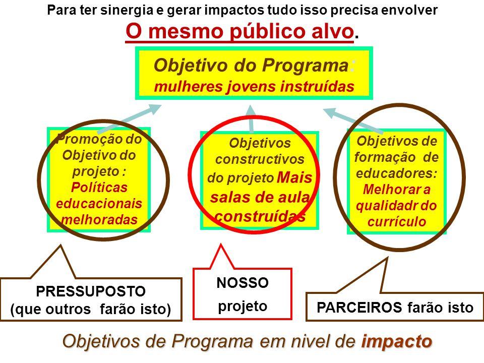 O mesmo público alvo. Objetivo do Programa: mulheres jovens instruídas