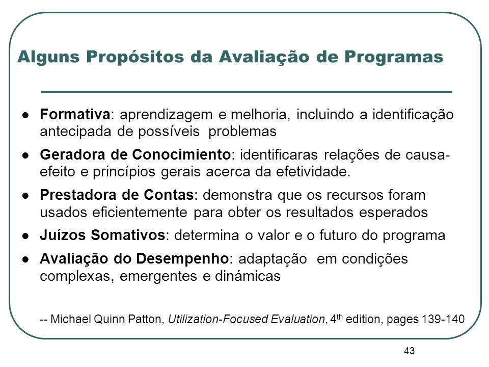 Alguns Propósitos da Avaliação de Programas