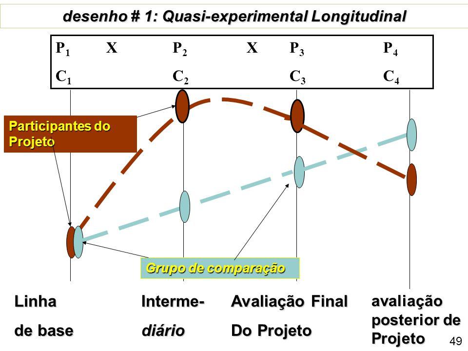 desenho # 1: Quasi-experimental Longitudinal