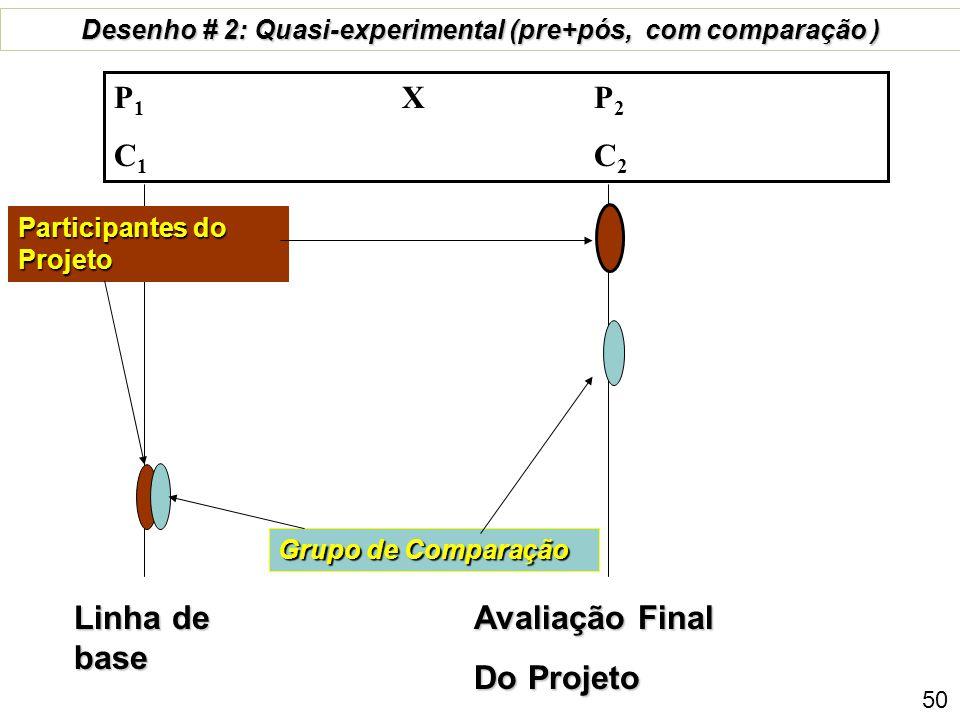 Desenho # 2: Quasi-experimental (pre+pós, com comparação )