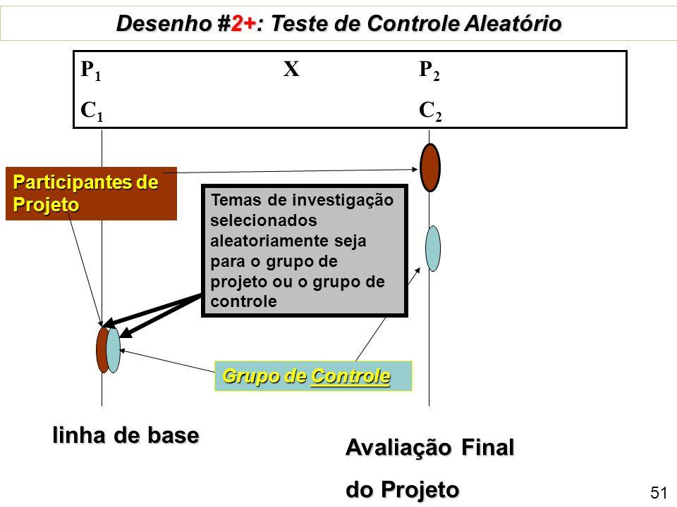 Desenho #2+: Teste de Controle Aleatório