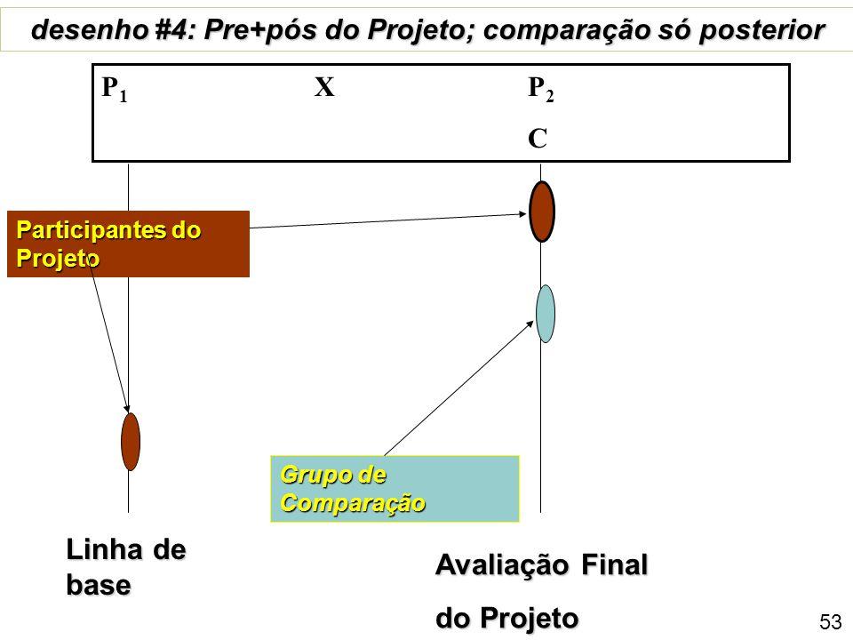 desenho #4: Pre+pós do Projeto; comparação só posterior