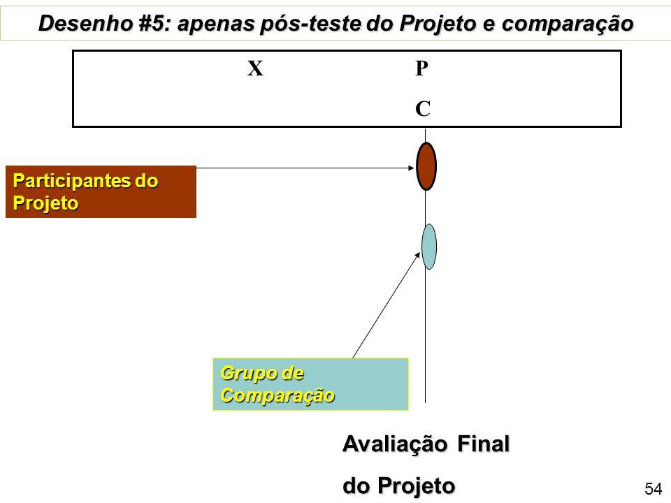 Desenho #5: apenas pós-teste do Projeto e comparação