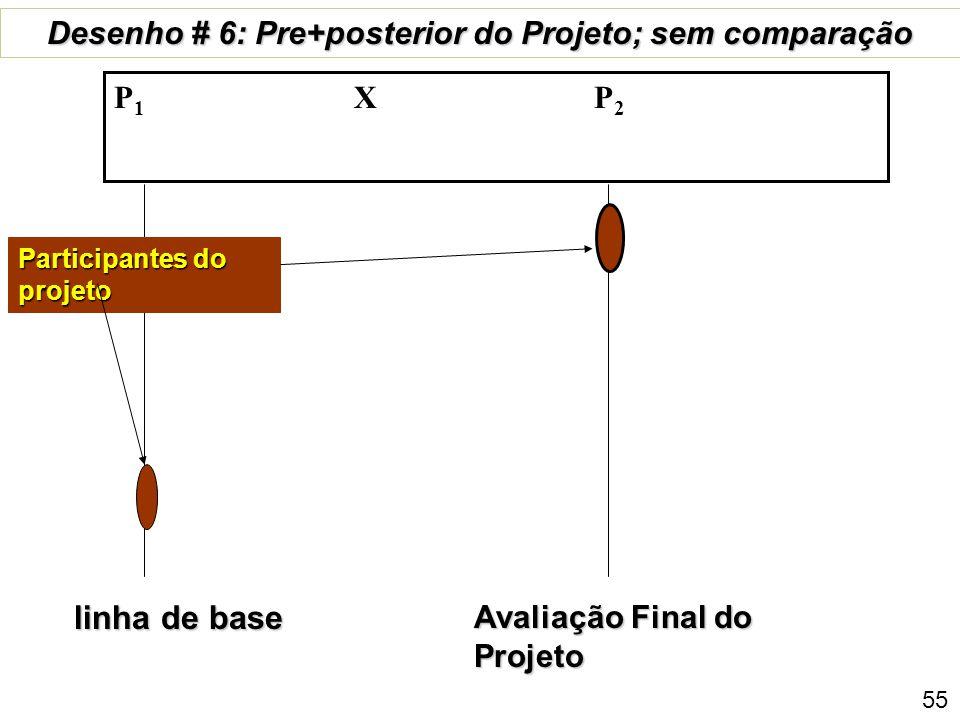 Desenho # 6: Pre+posterior do Projeto; sem comparação
