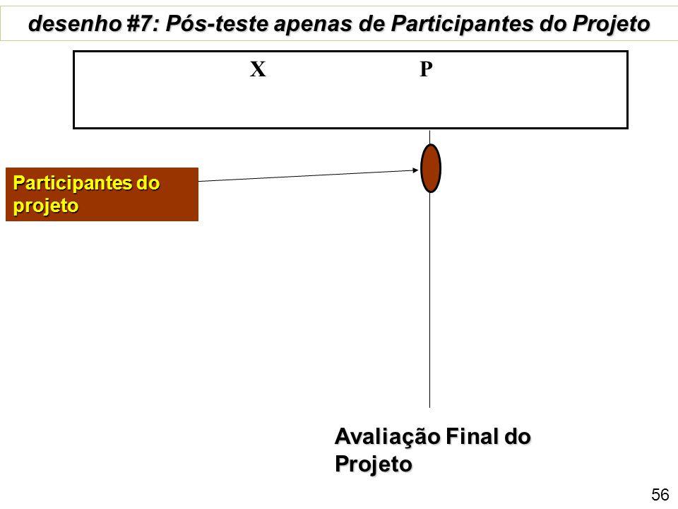desenho #7: Pós-teste apenas de Participantes do Projeto