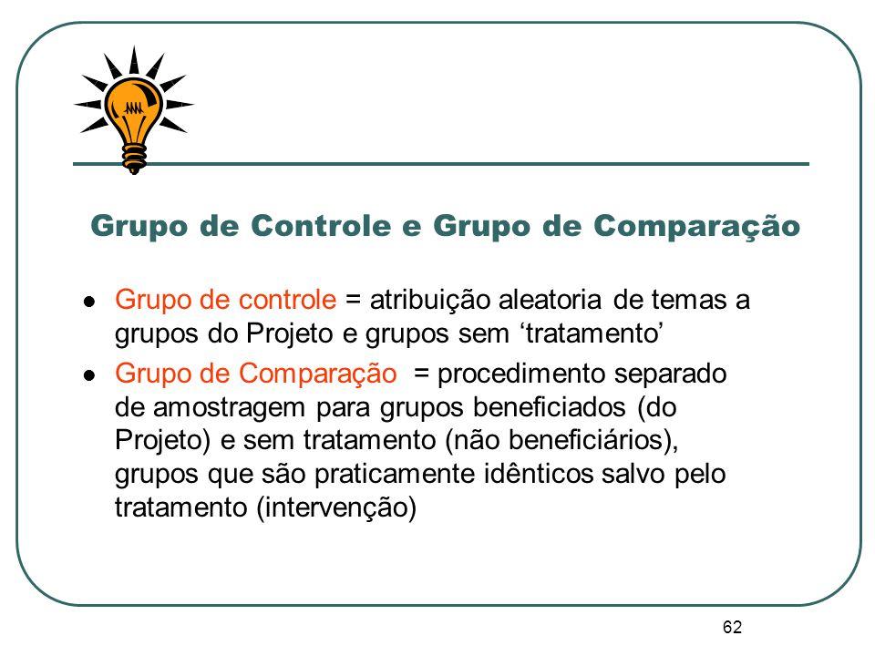 Grupo de Controle e Grupo de Comparação