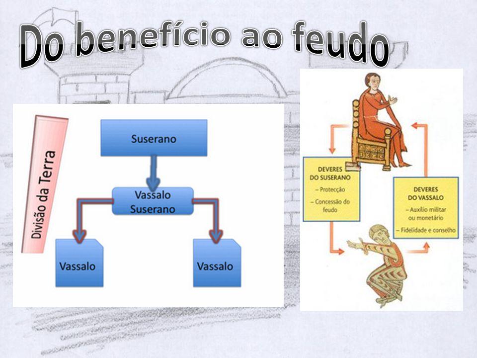 Do benefício ao feudo
